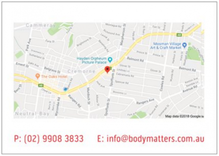 Binge Eating Support Group @ BodyMatters Asutralasia